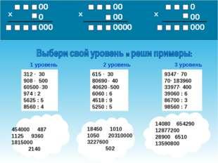00 0 000 х 00 00 0000 0 00 000 1 уровень 2 уровень 3 уровень 30 80690 40 406