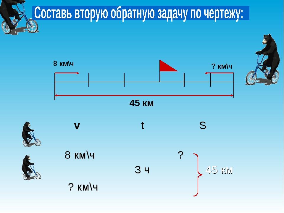 45 км 8 км\ч ? км\ч v t S 8 км\ч 3 ч? 45 км ? км\ч