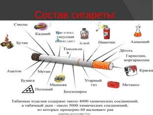 Состав сигареты: