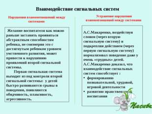 А.С.Макаренко, воздействуя словом (через вторую сигнальную систему) и подкре