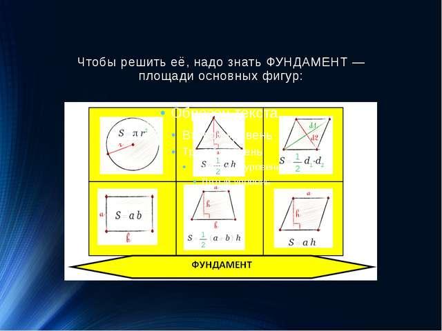 Чтобы решить её, надо знать ФУНДАМЕНТ — площади основных фигур: