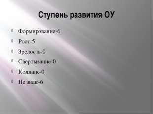 Ступень развития ОУ Формирование-6 Рост-5 Зрелость-0 Свертывание-0 Коллапс-0