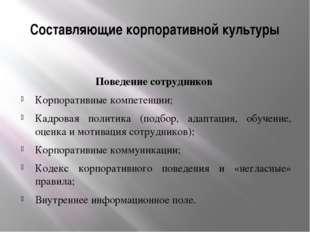 Составляющие корпоративной культуры Поведение сотрудников Корпоративные компе