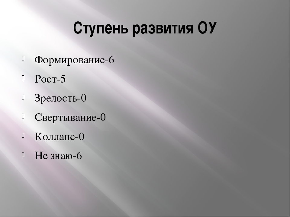 Ступень развития ОУ Формирование-6 Рост-5 Зрелость-0 Свертывание-0 Коллапс-0...