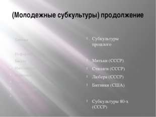 (Молодежные субкультуры) продолжение Субкультуры прошлого Митьки (СССР) Стиля