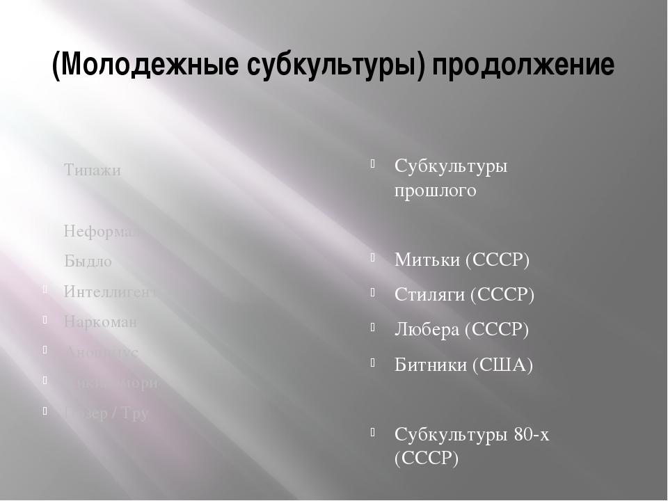 (Молодежные субкультуры) продолжение Субкультуры прошлого Митьки (СССР) Стиля...