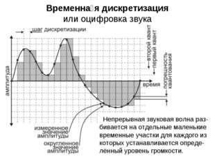 Временна́я дискретизация или оцифровка звука Непрерывная звуковая волна раз-б