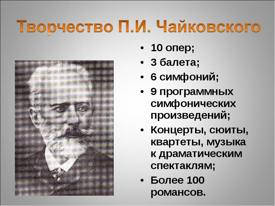 10 опер; 3 балета; 6 симфоний; 9 программных симфонических произведений; Конц...