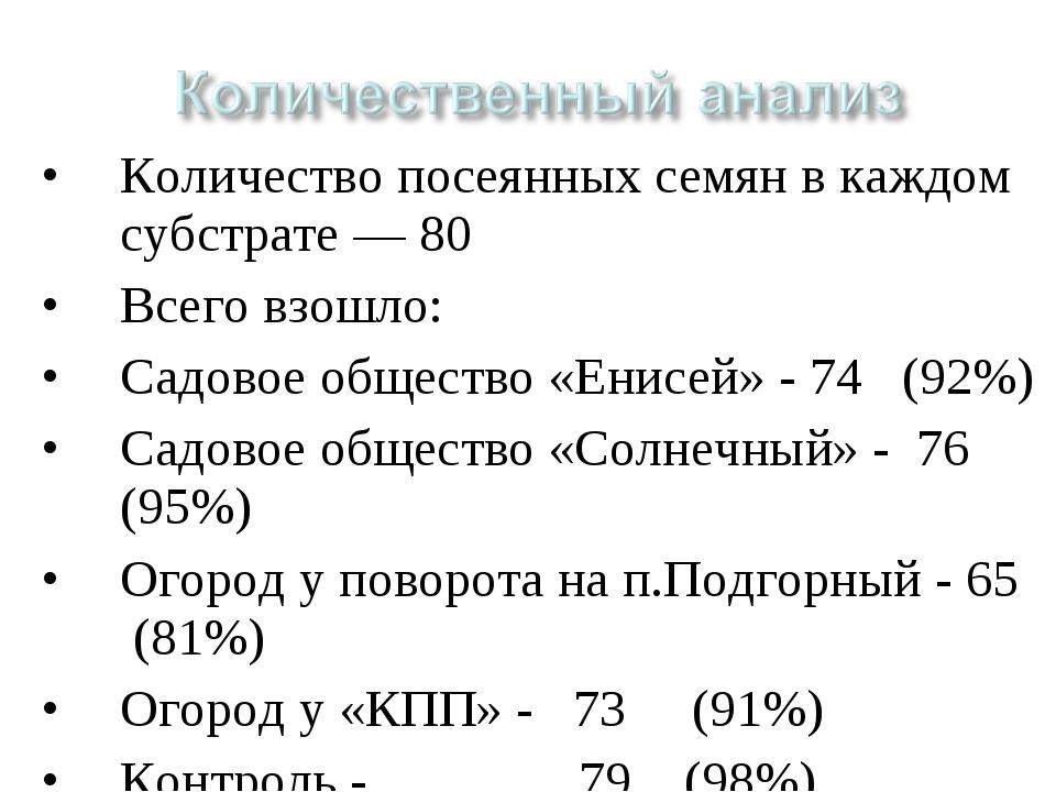 Количество посеянных семян в каждом субстрате — 80 Всего взошло: Садовое обще...