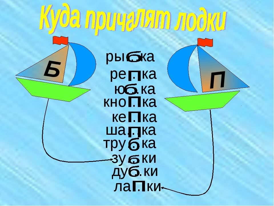 Б П ры…ка ре…ка ю…ка кно…ка ке…ка тру…ка зу…ки ша…ка ду…ки ла…ки