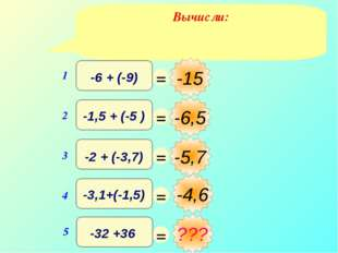 Вычисли: -4,6 -15 -6,5 -5,7 ???