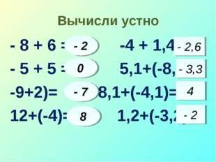 Вычисли устно - 8 + 6 = -4 + 1,4 = - 5 + 5 = 5,1+(-8,4)= -9+2)= 8,1+(-4,1)= 1