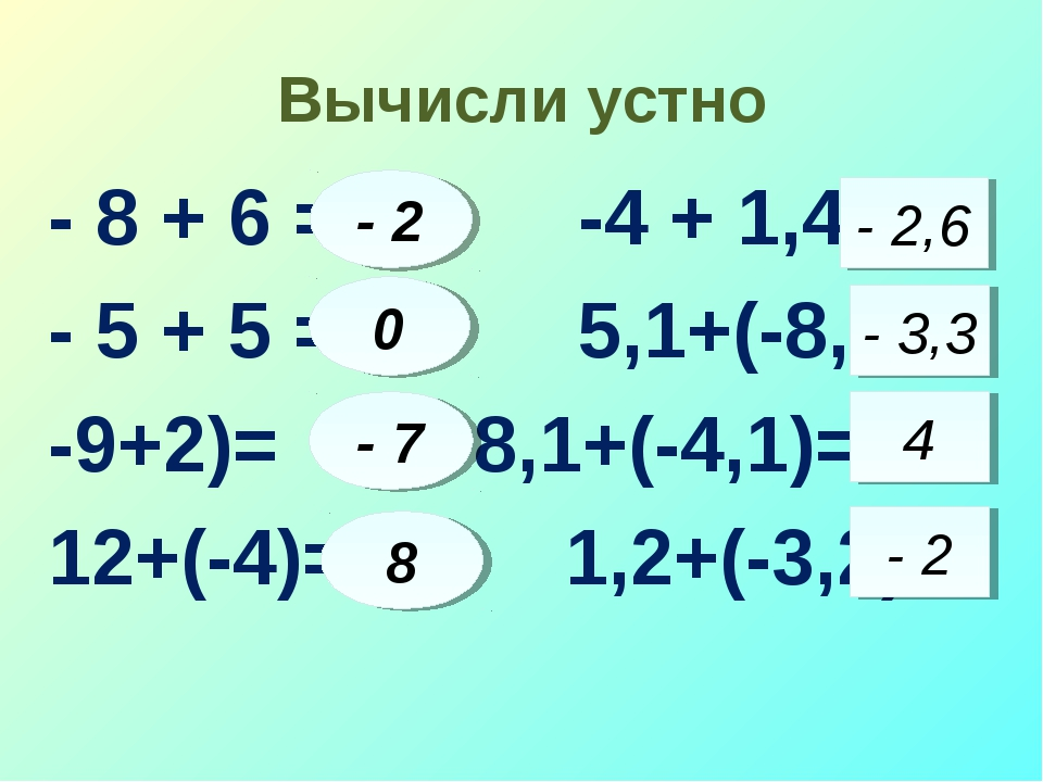 Вычисли устно - 8 + 6 = -4 + 1,4 = - 5 + 5 = 5,1+(-8,4)= -9+2)= 8,1+(-4,1)= 1...