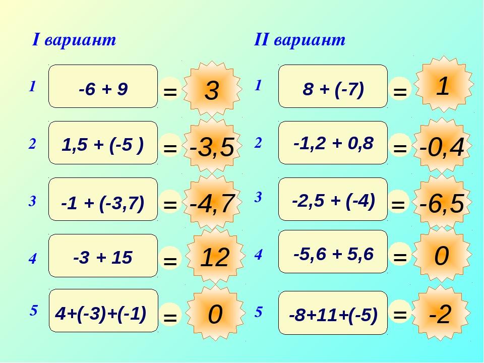 12 I вариант II вариант 3 -3,5 -4,7 0 -2 -0,4 -6,5 0 1
