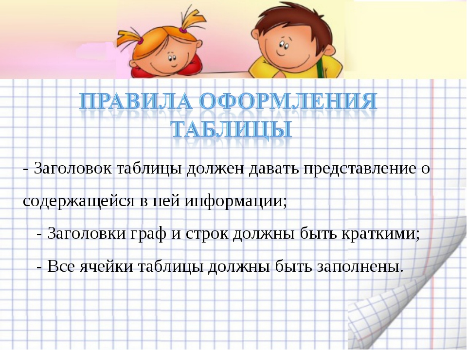 - Заголовок таблицы должен давать представление о содержащейся в ней информац...