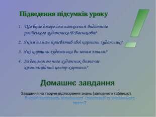 Підведення підсумків уроку Що було джерелом натхнення видатного російського х