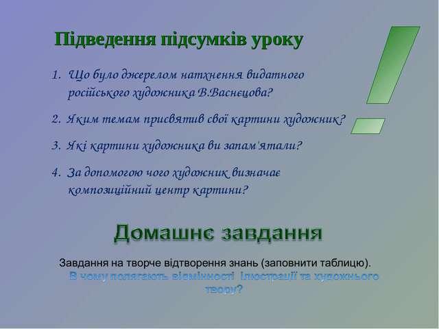 Підведення підсумків уроку Що було джерелом натхнення видатного російського х...