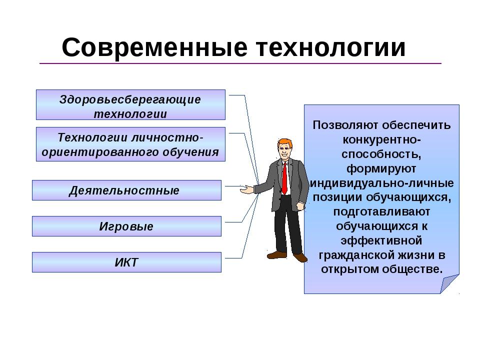 Современные технологии Здоровьесберегающие технологии Технологии личностно-ор...