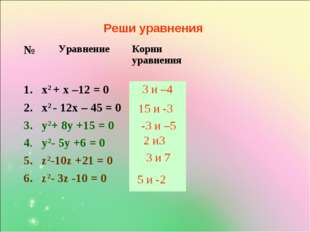 Реши уравнения 3 и –4 15 и -3 -3 и –5 3 и 7 2 и3 5 и -2 №УравнениеКорни ур