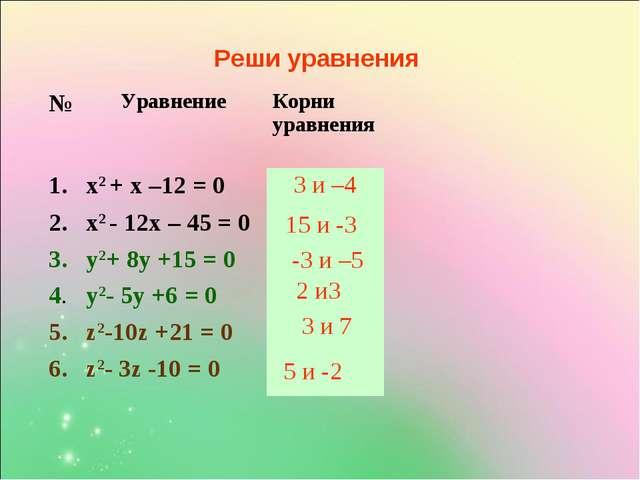 Реши уравнения 3 и –4 15 и -3 -3 и –5 3 и 7 2 и3 5 и -2 №УравнениеКорни ур...