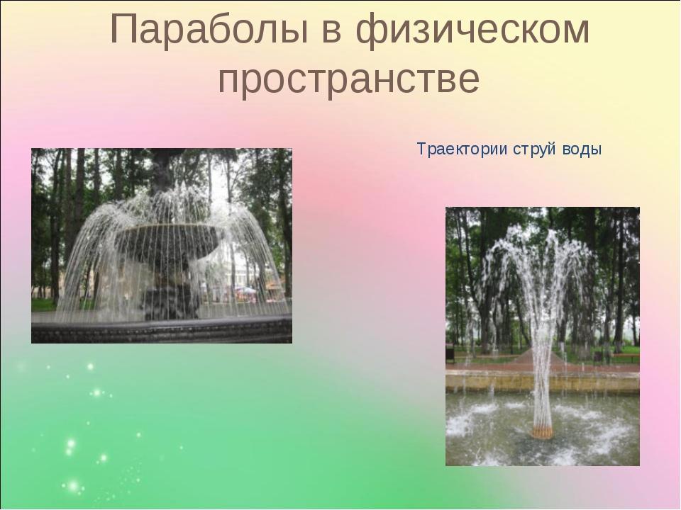 Параболы в физическом пространстве Траектории струй воды
