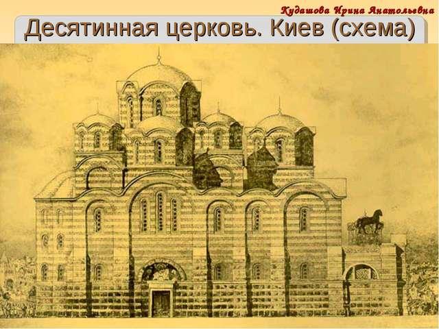 Десятинная церковь. Киев (схема) Кудашова Ирина Анатольевна