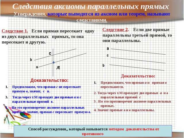 Следствия аксиомы параллельных прямых с а b с а b А Утверждения, которые выво...