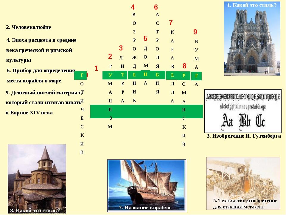 Кроссворд истории 6 класс культура западной европы