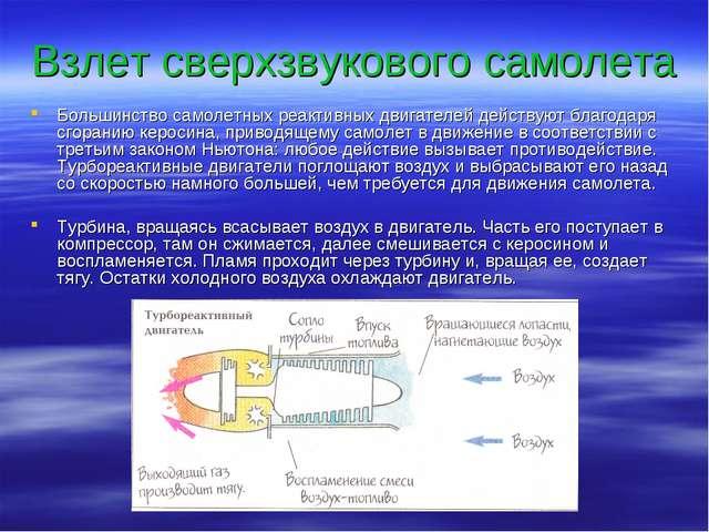Взлет сверхзвукового самолета Большинство самолетных реактивных двигателей де...