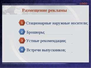 Размещение рекламы Стационарные наружные носители; 1 Брошюры; 2 Устные рекоме
