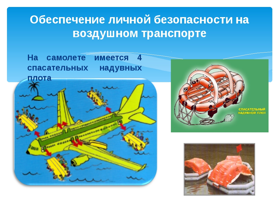 Обеспечение личной безопасности на воздушном транспорте На самолете имеется 4...