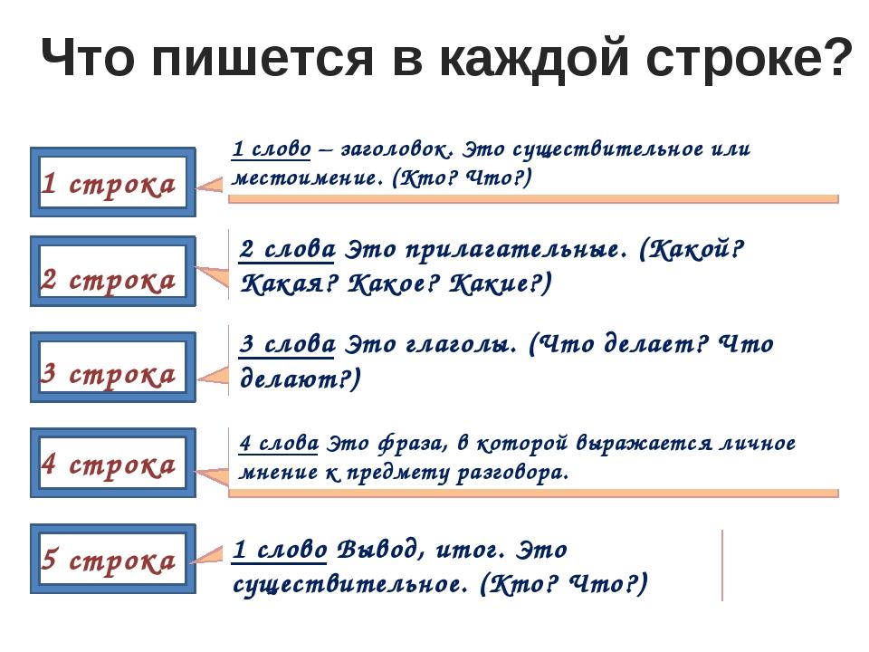 Что пишется в каждой строке? 1 строка 2 строка 3 строка 4 строка 5 строка 1 с...