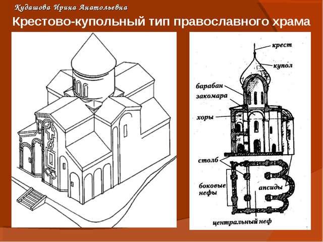 Крестово-купольный тип православного храма Кудашова Ирина Анатольевна
