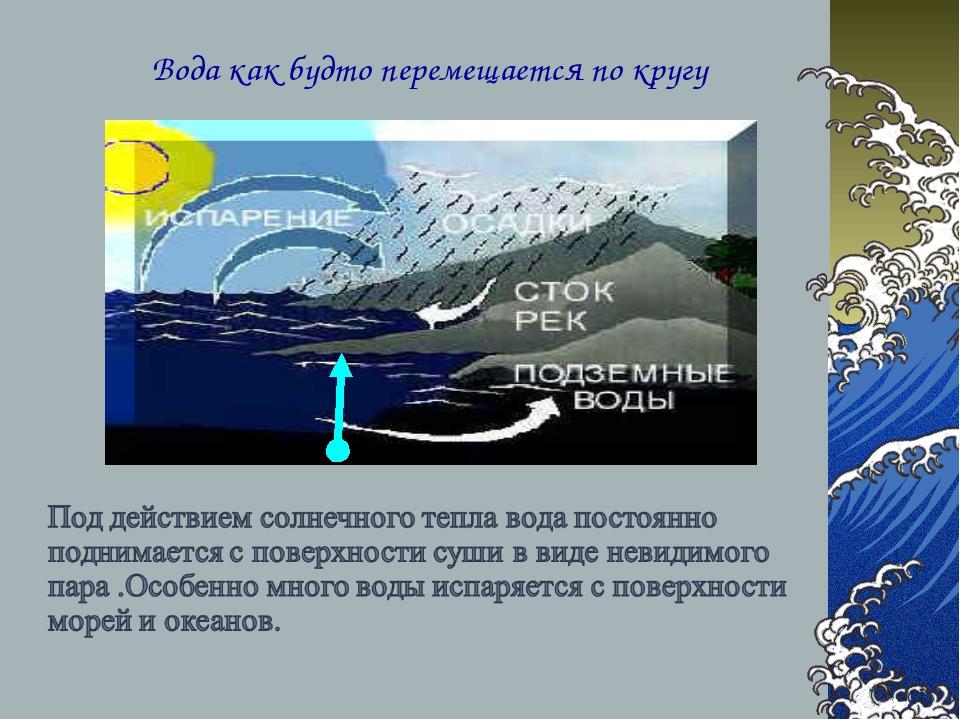 Вода как будто перемещается по кругу
