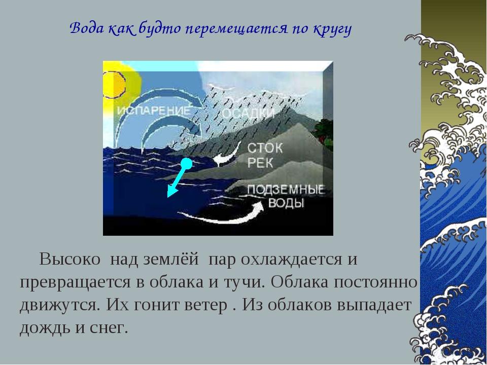 Вода как будто перемещается по кругу Высоко над землёй пар охлаждается и прев...