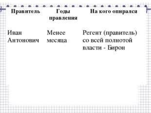 ПравительГоды правленияНа кого опирался Иван АнтоновичМенее месяцаРегент