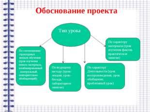 Обоснование проекта Тип урока По соотношению структурных звеньев обучения (ур