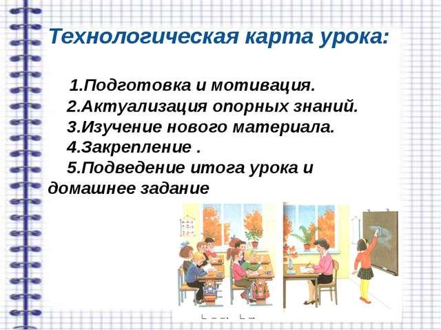 Технологическая карта урока: 1.Подготовка и мотивация. 2.Актуализация опорны...