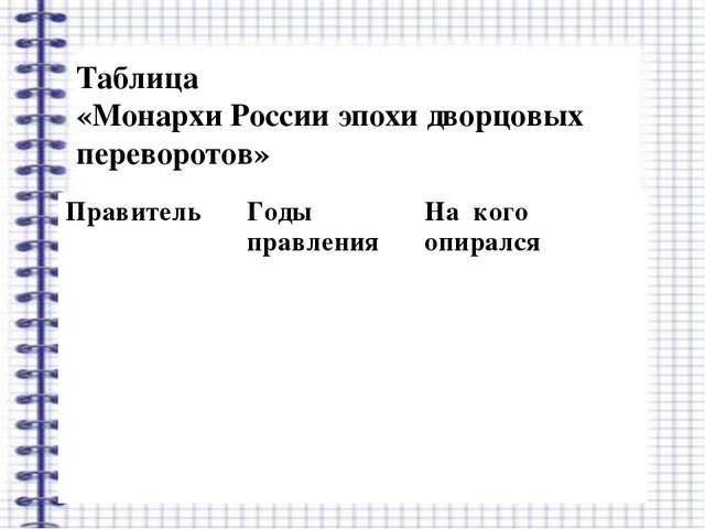 Таблица «Монархи России эпохи дворцовых переворотов» ПравительГоды правления...