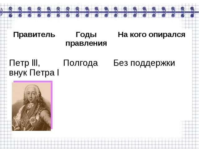 ПравительГоды правленияНа кого опирался Петр lll, внук Петра l ПолгодаБез...