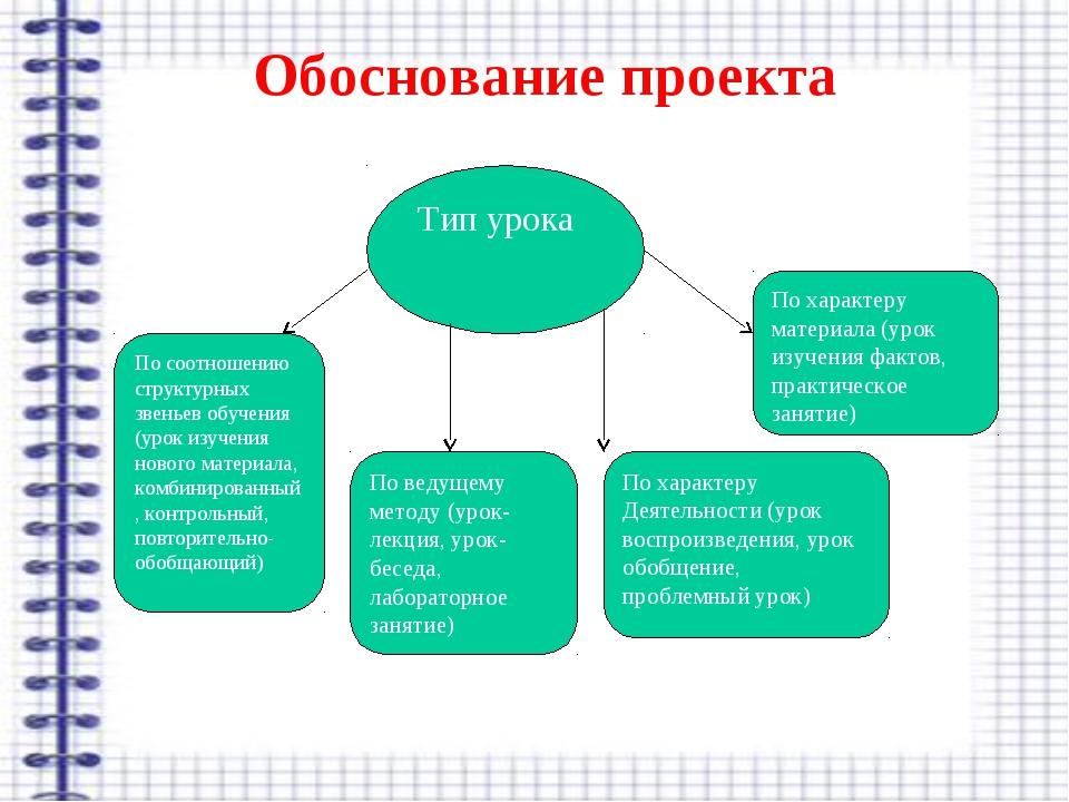 Обоснование проекта Тип урока По соотношению структурных звеньев обучения (ур...