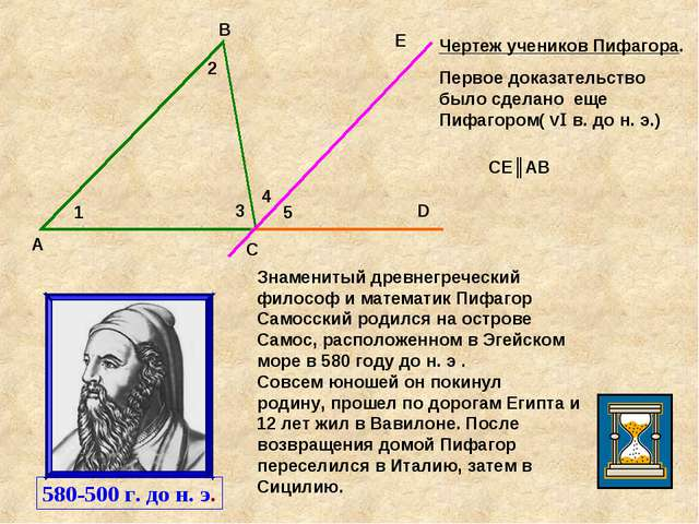 А В С Е D 1 2 3 4 5 Чертеж учеников Пифагора. Первое доказательство было сдел...