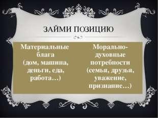 ЗАЙМИ ПОЗИЦИЮ Материальные блага (дом, машина, деньги, еда, работа…) Моральн