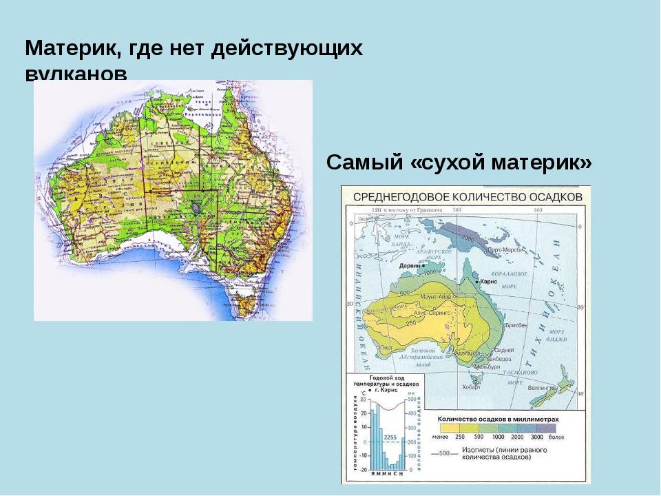 Материк, где нет действующих вулканов Самый «сухой материк»