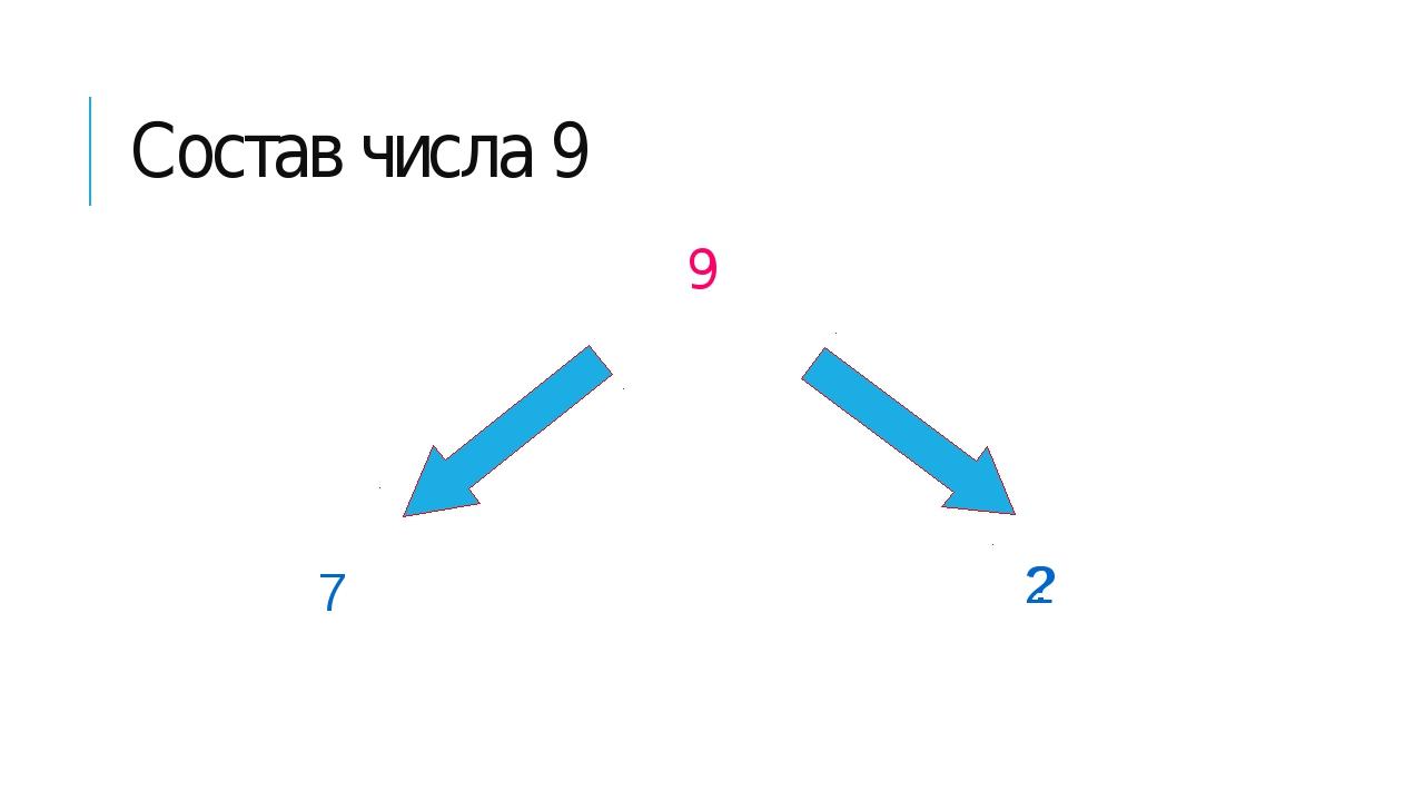 9 7 ? 2 Состав числа 9