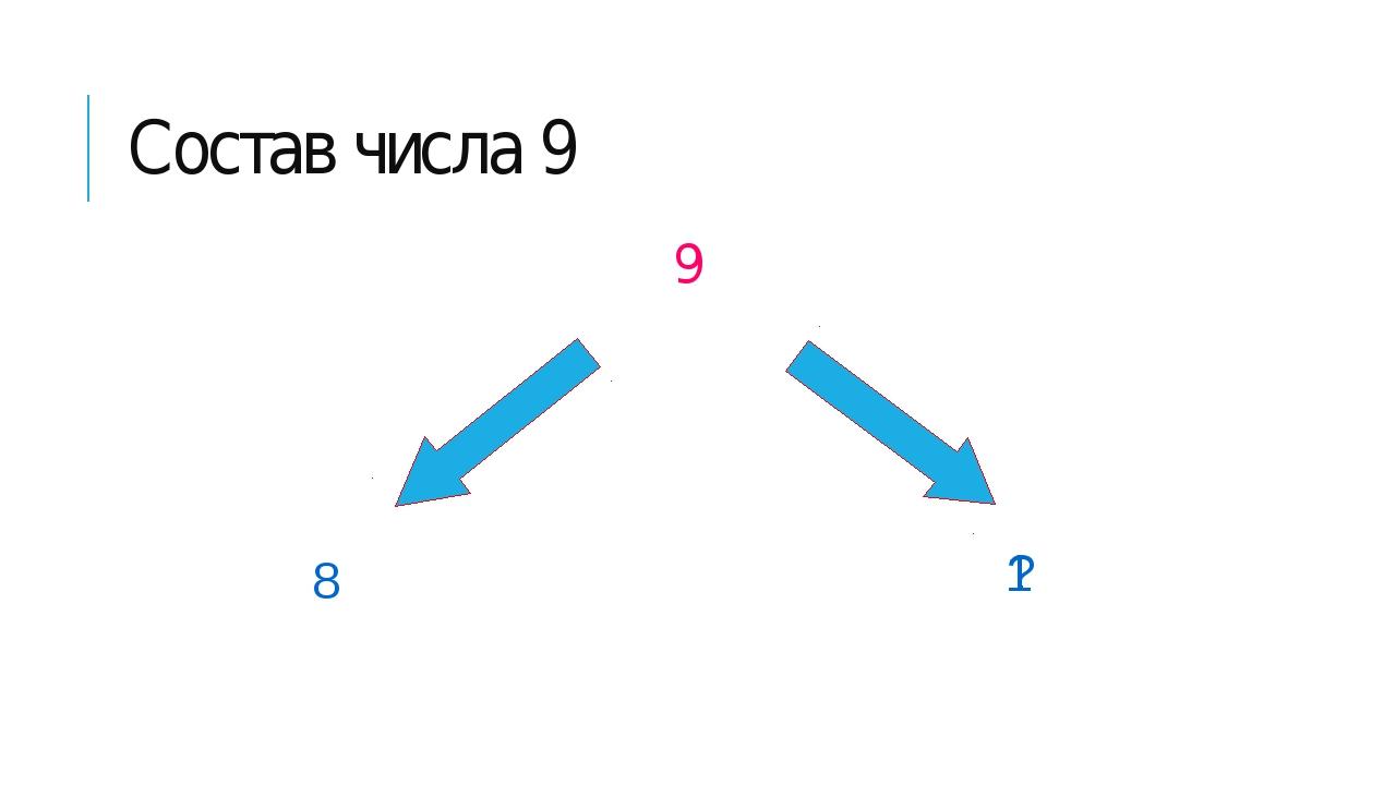 9 8 ? 1 Состав числа 9