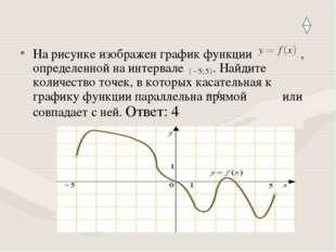 На рисунке изображен графикфункции , определенной на интервале . Найдите ко