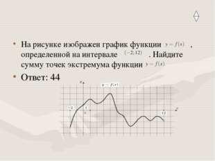 На рисунке изображен график функции , определенной на интервале . Найдите су