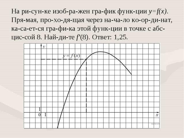 На рисунке изображен график функцииy=f(x). Прямая, проходящая чере...