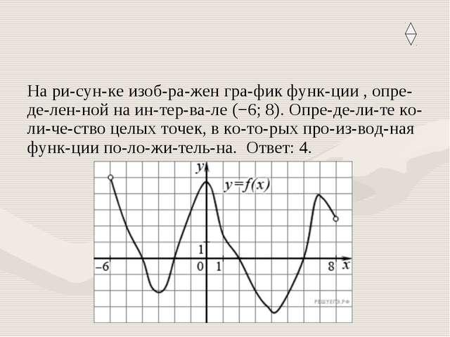 На рисунке изображен график функции, определенной на интервале...